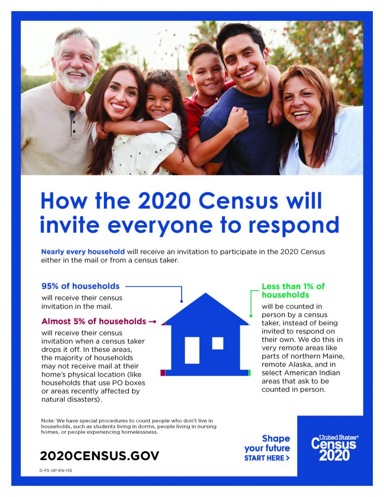Fact_Sheet_About_How_Census_Invites_Everyone_Page_1