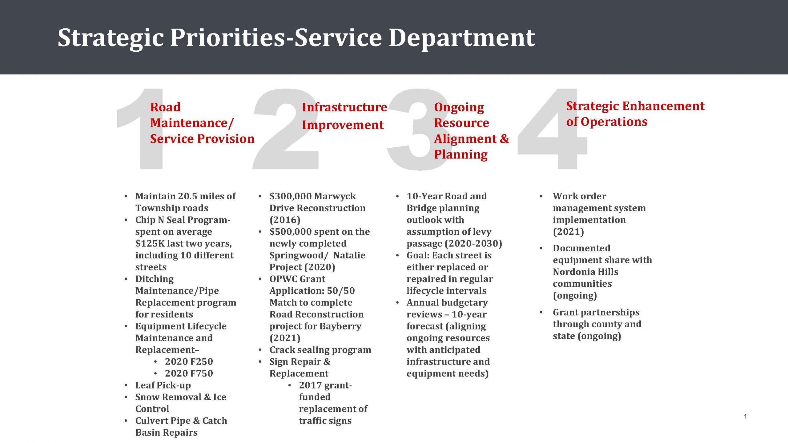 Service Department Accomplishments and Planning